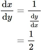 逆関数の微分
