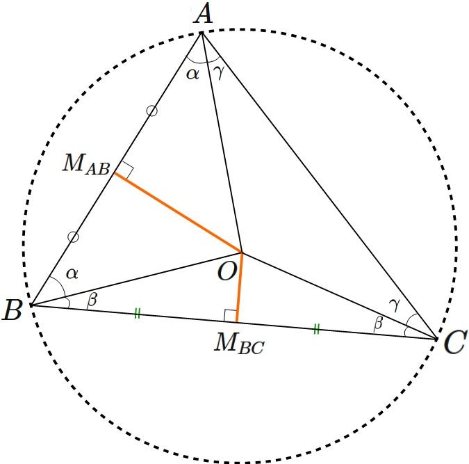 三角形の外接円の 4 つの性質 (...